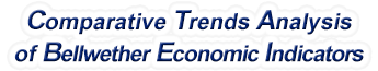 Iowa - Comparative Trends Analysis of Bellwether Economic Indicators, 1969-2016