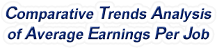 Iowa - Comparative Trends Analysis of Average Earnings Per Job, 1969-2016