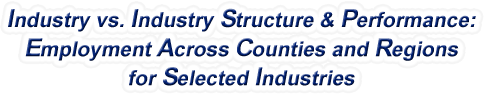 Iowa - Industry vs. Industry Structure & Performance: Employment Across Counties and Regions for Selected Industries