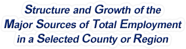 Iowa Structure & Growth of the Major Sources of Total Employment in a Selected County or Region